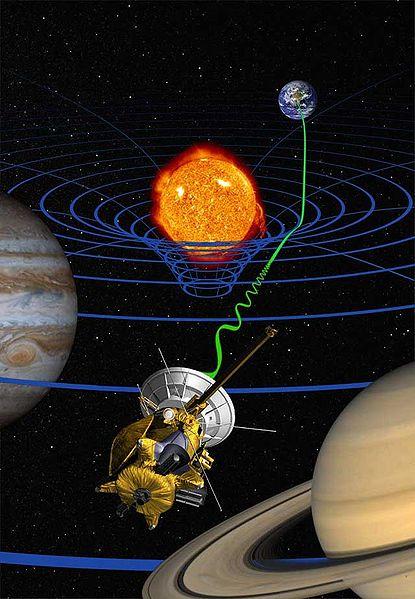415px-Cassini-science-br