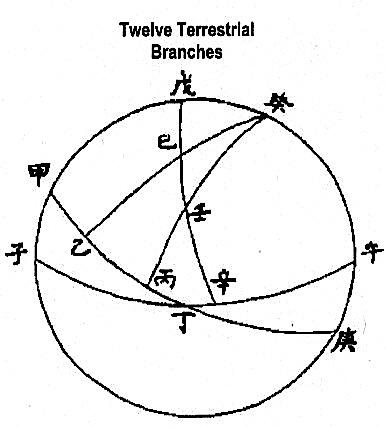 tem2-151